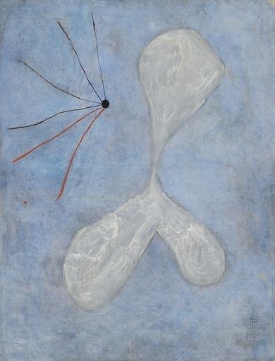 Miro Joan Peinture 1925 Mutualart