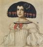 Franz von Stuck, MARY, THE ARTIST'S DAUGHTER, IN VELASQUEZ DRESS