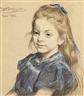 Peder Severin Krøyer, Portræt of Elisabeth Swing, née Bergh