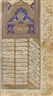 Bonhams New York Offers Rare Opportunity To Acquire Fine Islamic Works Of Art