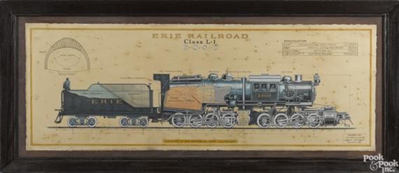 Wallace John | Schematic drawing of the Erie Railroad Cl ... on crane schematics, machine schematics, electrical schematics, space schematics, computer schematics, forklift schematics, vehicle schematics, motorcycle schematics, clock schematics,